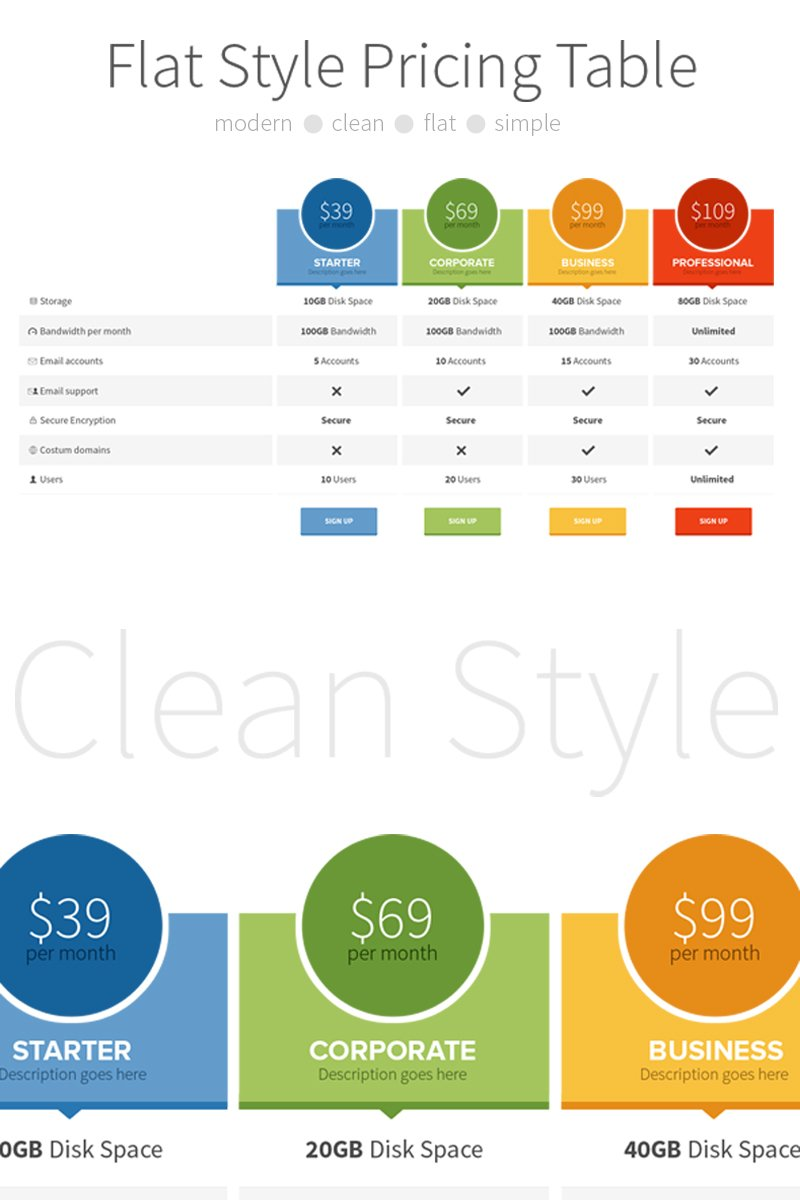 Flat Style Pricing Table PSD Template