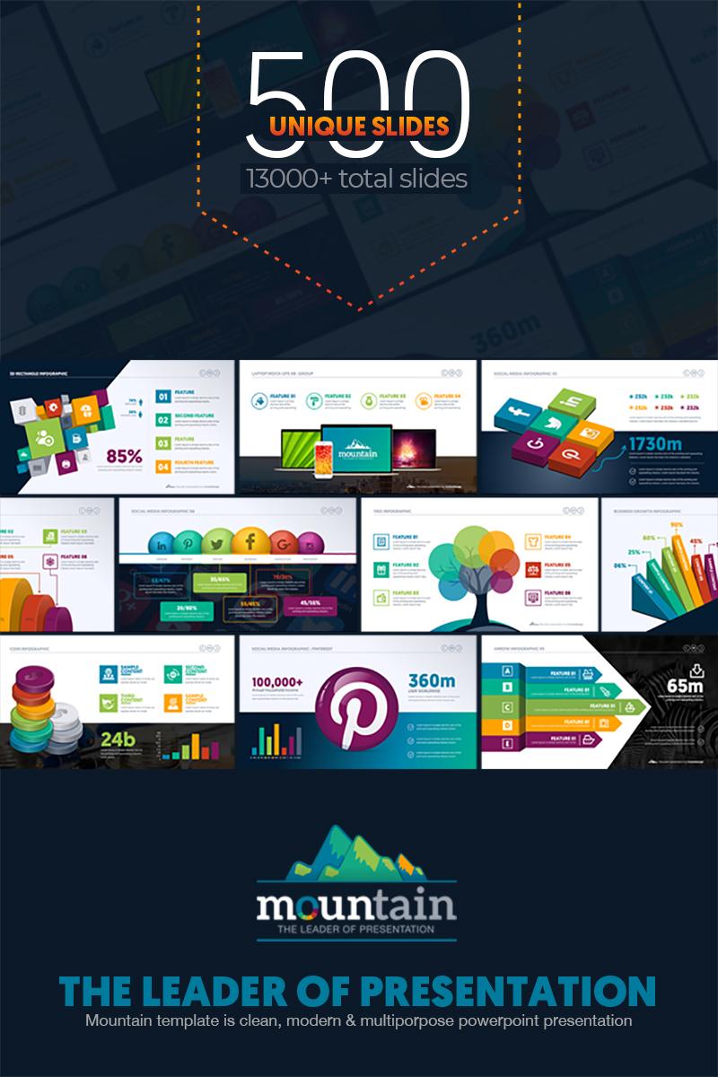 Business Infographic  Presentation - №74534 - скриншот