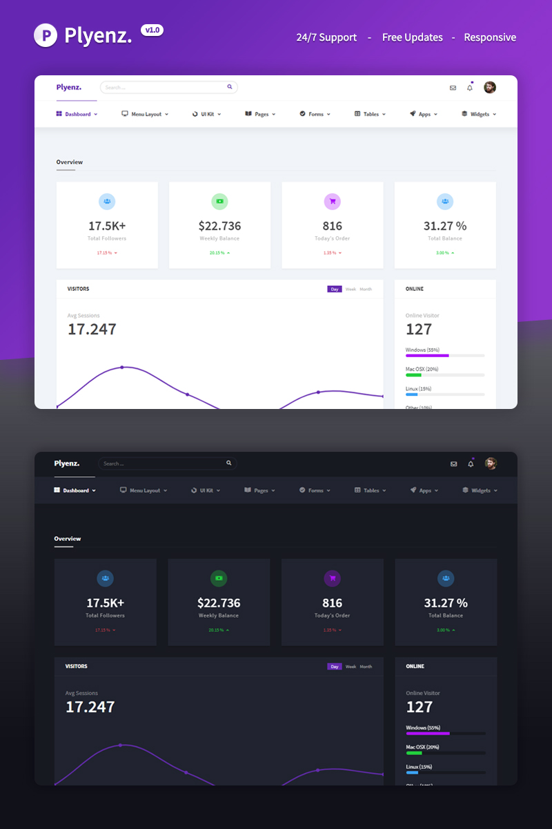 Plyenz - Responsive Dark/Light Admin Template