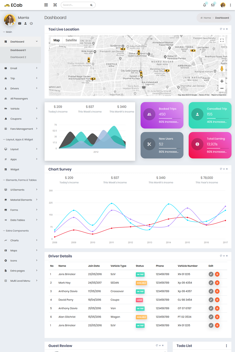 ECab - Taxi Admin Bootstrap 4 Material Admin Template
