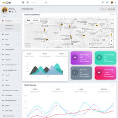 68 Admin Templates | Bootstrap Dashboard Themes | Template Monster