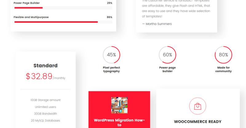 Spello - Language School WordPress Theme - Features Image 14