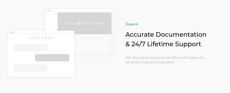 Azzury - Creative Business WordPress Elementor Theme - Features Image 6
