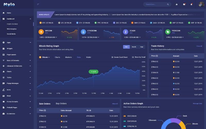 Mylo | Multipurpose Bootstrap 4 Admin Template
