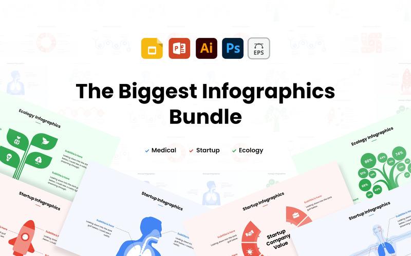 The Biggest Infographic bundle