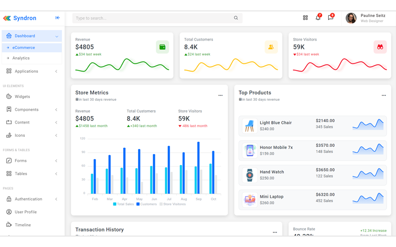Syndron - шаблон администратора Bootstrap5