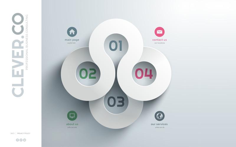 Rådgivande webbplats mall