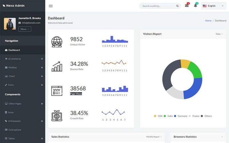 Nexa - Bootstrap 4 Dashboard Admin Template