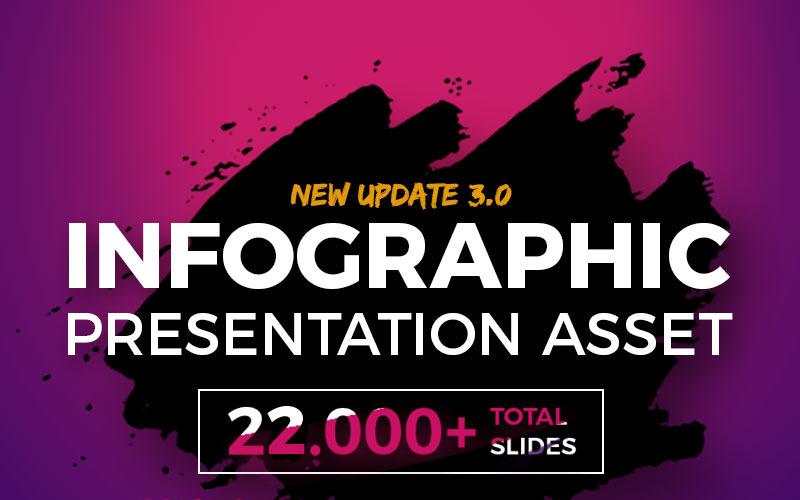 Інфографічний пакет - презентація активів шаблон PowerPoint