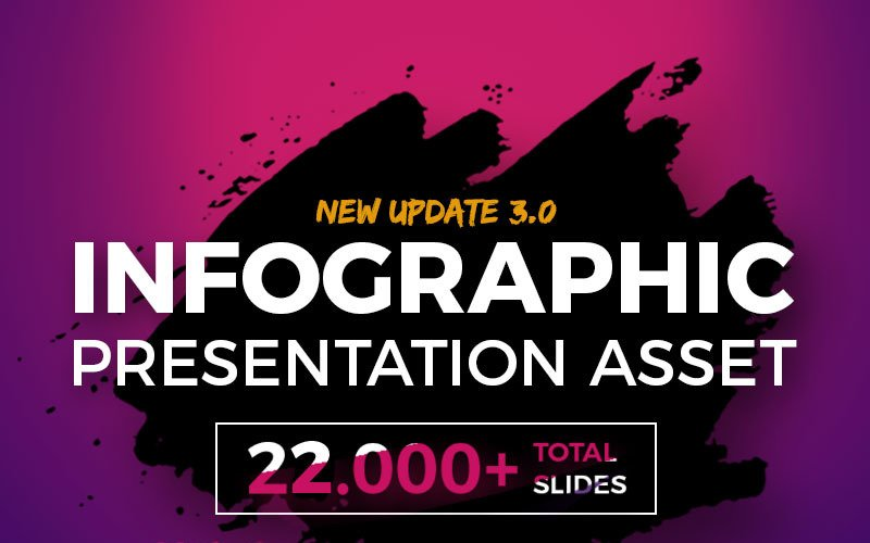 Infographic Pack - Presentation Asset PowerPoint template