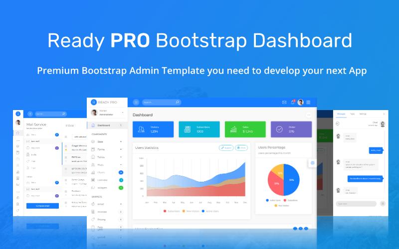 Готовый шаблон для администратора панели управления Bootstrap