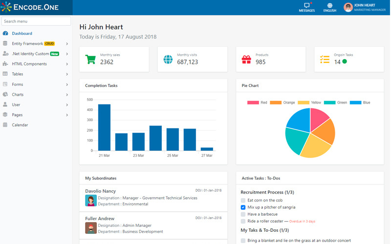 Encode One - Bootstrap 4 .Net Core Admin Template