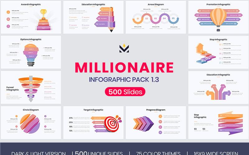 Millionaire - Elegant Infographic Pack - Keynote template
