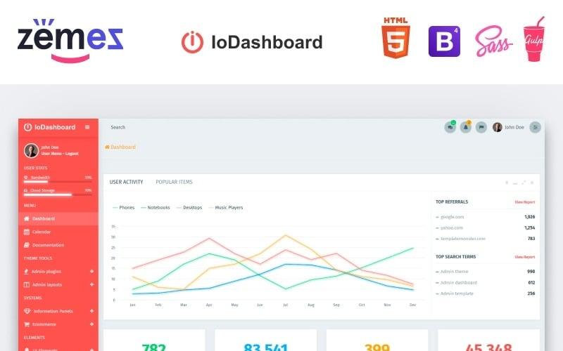 IoDashboard - Intuitive Dashboard Admin Template