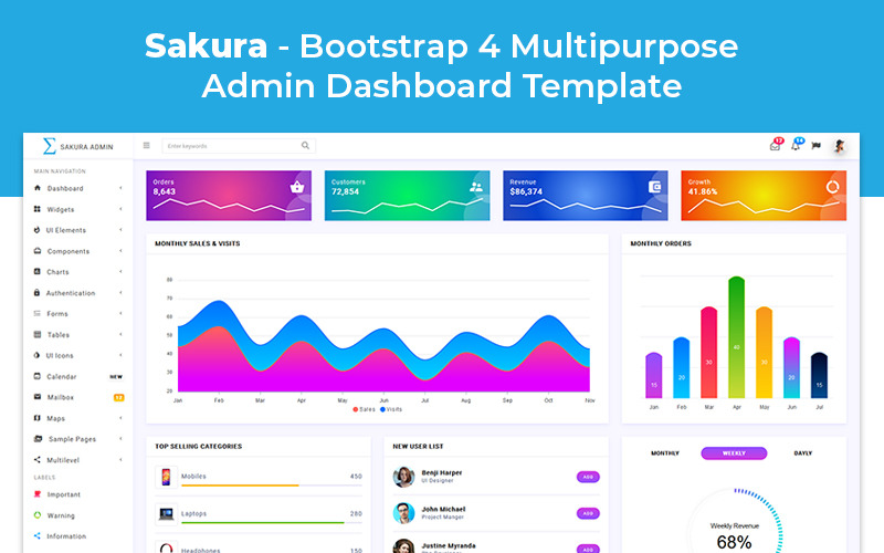 Sakura - Bootstrap 4 Multipurpose Dashboard Admin Template