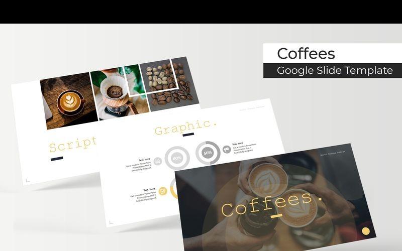 Kawy w Prezentacjach Google