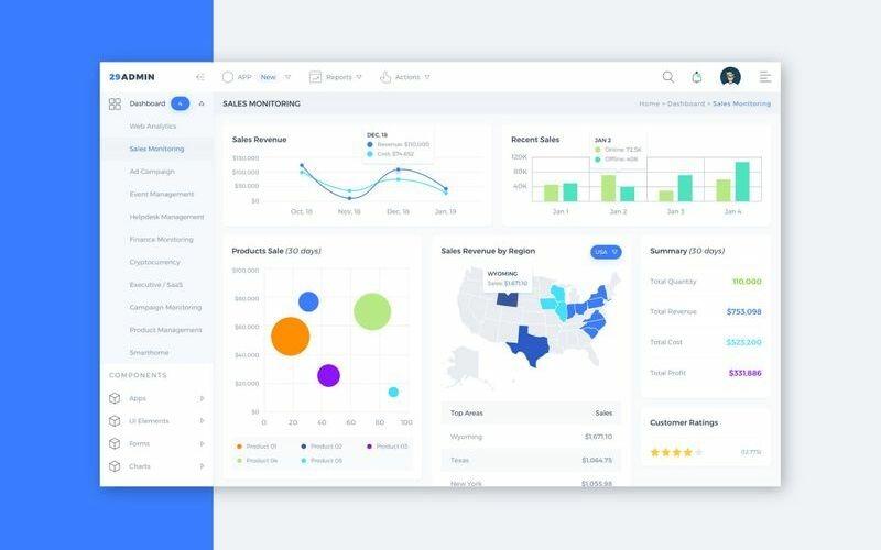 Interfaccia utente del dashboard di amministrazione del monitoraggio delle vendite