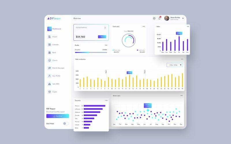 Шаблон эскиза пользовательского интерфейса для панели управления ADFinan Finance