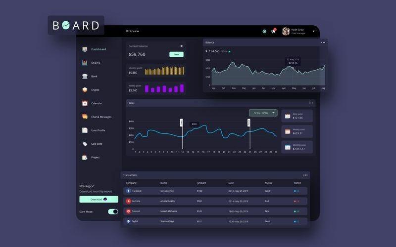 Шаблон темного эскиза пользовательского интерфейса BOARD Finance Dashboard