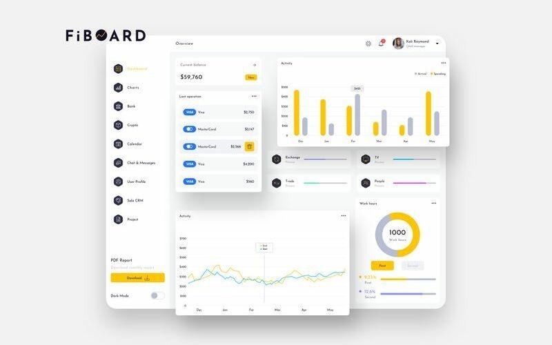 Modelo de esboço leve da interface do usuário do painel de finanças FiBOARD