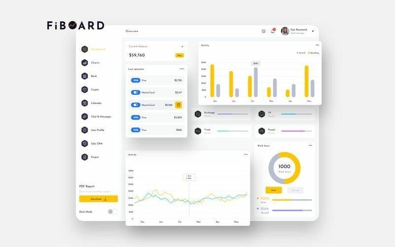 Plantilla de boceto ligero de interfaz de usuario de tablero de finanzas FiBOARD