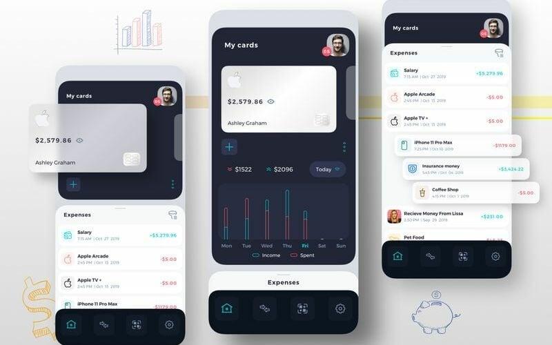 Plantilla de boceto del kit de interfaz de usuario móvil de gestión financiera