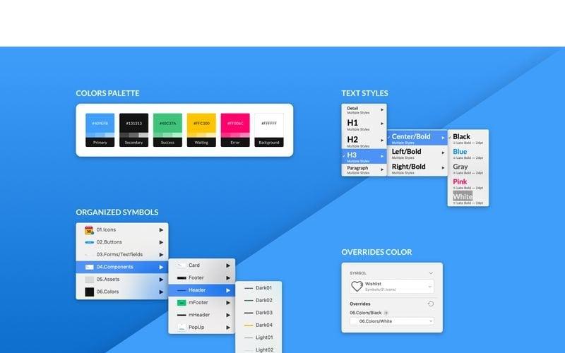 Fluorine - eCommerce Responsive Web UI Kit Sketch Template