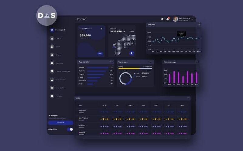 Шаблон DAS Finance Dashboard Ui Dark Sketch