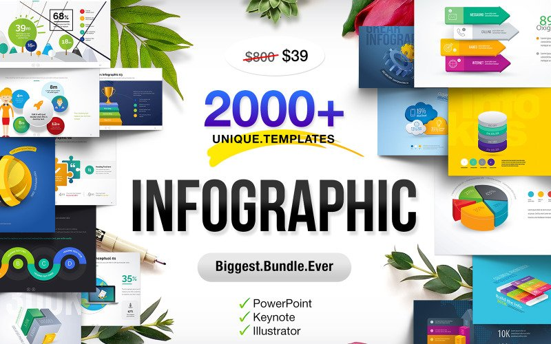 Infographics Presentation Bundle PowerPoint template
