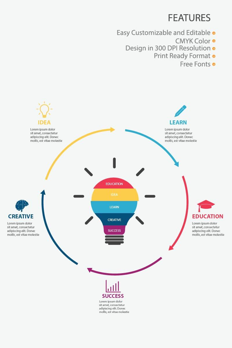 "Template Elementi infografici #84001 ""Creative Education"""