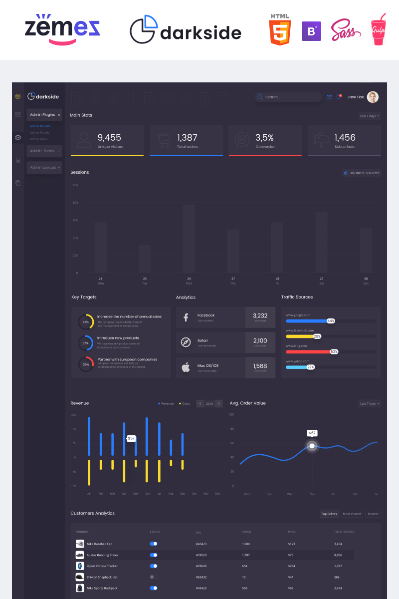 Darkside - Multipurpose Dashboard Stylish Template para Administração №86640