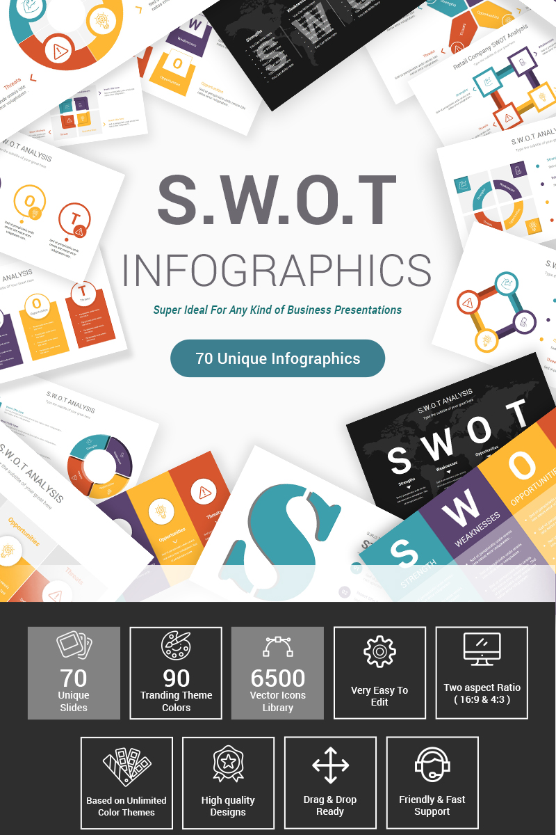 """Swot Analysis"" Premium PowerPoint Template №87604"