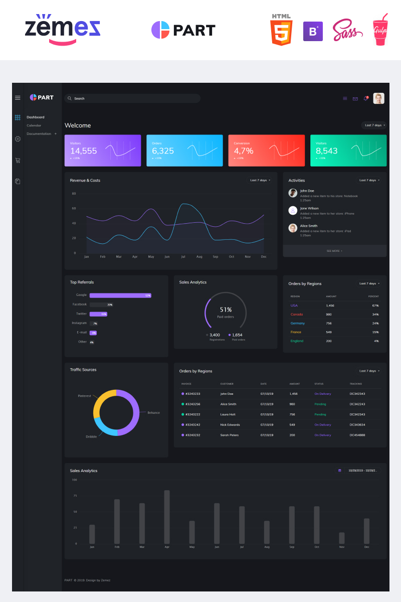 Part - Multipurpose User-friendly Creative Admin Template