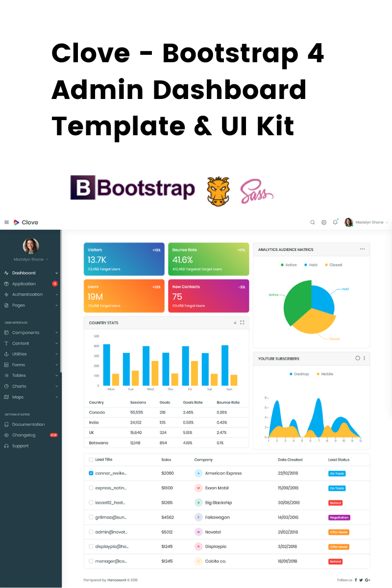 "Adminbereich Vorlage namens ""Clove - Developer-Friendly Bootstrap 4 + UI Kit"" #88721"
