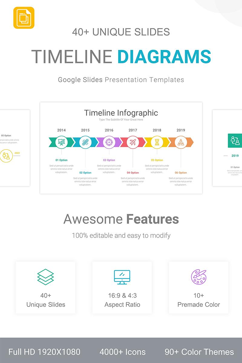 Reszponzív Timeline Diagrams Google Slides 91107