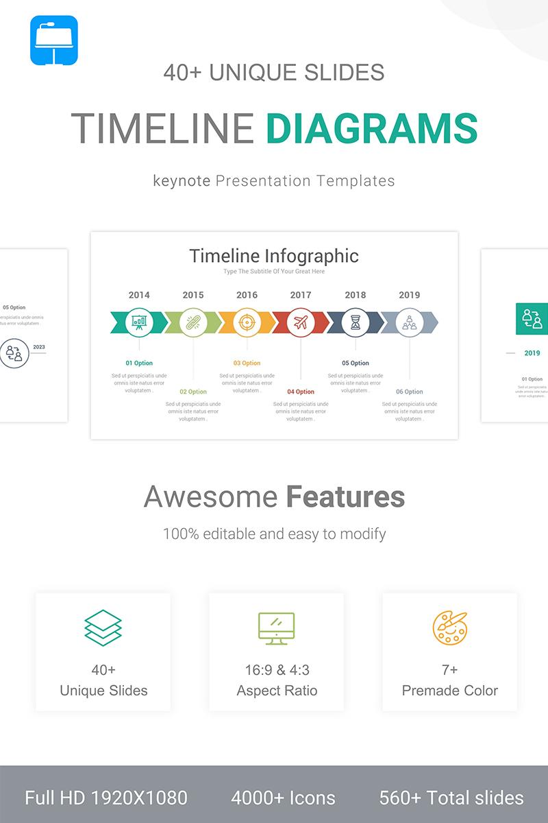 """Timeline Diagrams"" Responsive Keynote Template №91147"