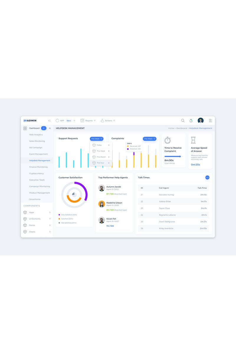 """Helpdesk Management Admin Dashboard UI"" Éléments d'IU  #92238"
