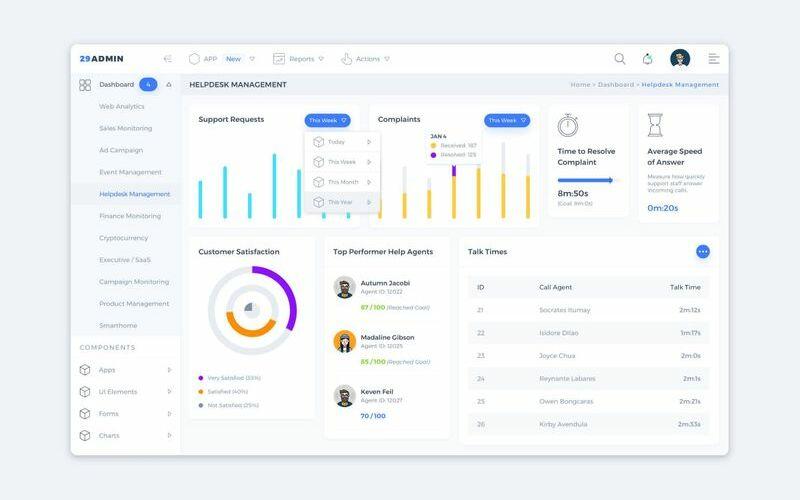 Helpdesk Management Admin Dashboard UI UI Elements
