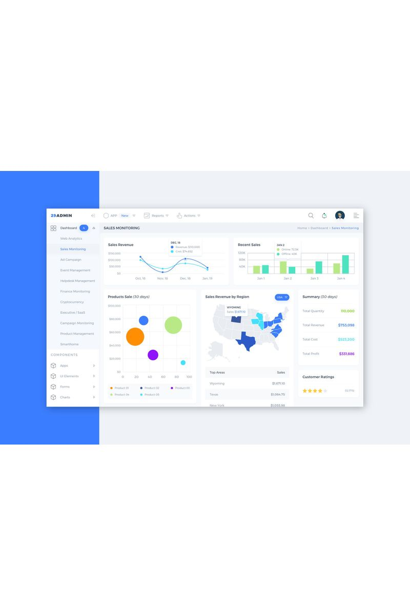 """Sales Monitoring Admin Dashboard UI"" Éléments d'IU  #92260"