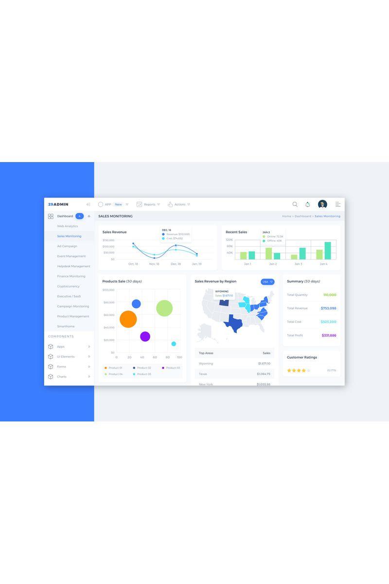 Sales Monitoring Admin Dashboard UI UI Elements #92260 - skärmbild