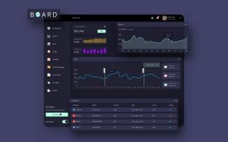 BOARD Finance Dashboard Ui Dark