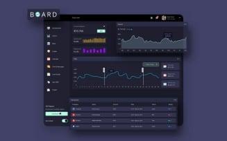 BOARD Finance Dashboard Ui Dark Sketch Template