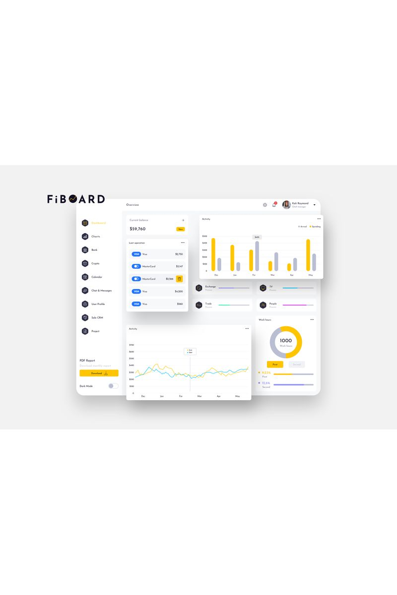 """FiBOARD Finance Dashboard Ui Light"" Sketch Template №92785 - screenshot"