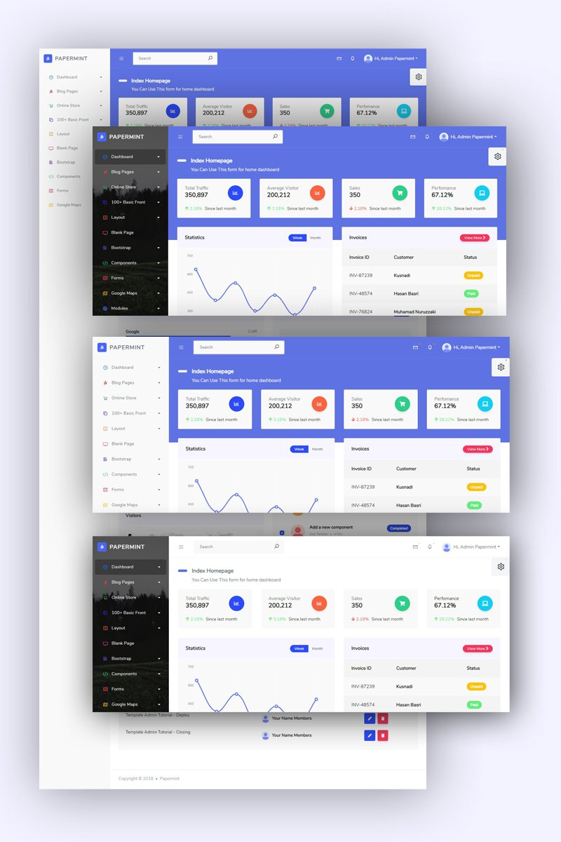 "Tema Admin Responsive #94050 ""Papermint dashboard"""
