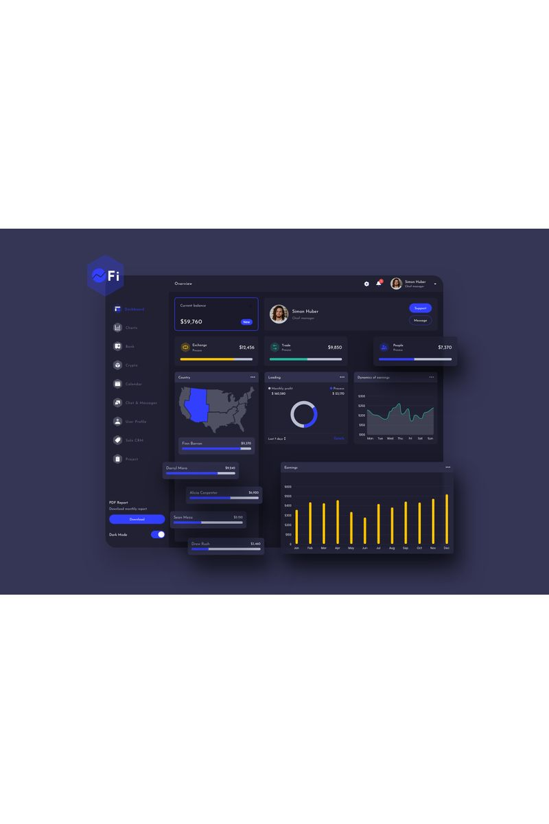 OFi Finance Dashboard Ui Dark Sketch Template