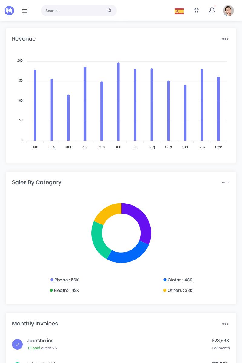 Metrozi - Responsive Bootstrap Admin Template