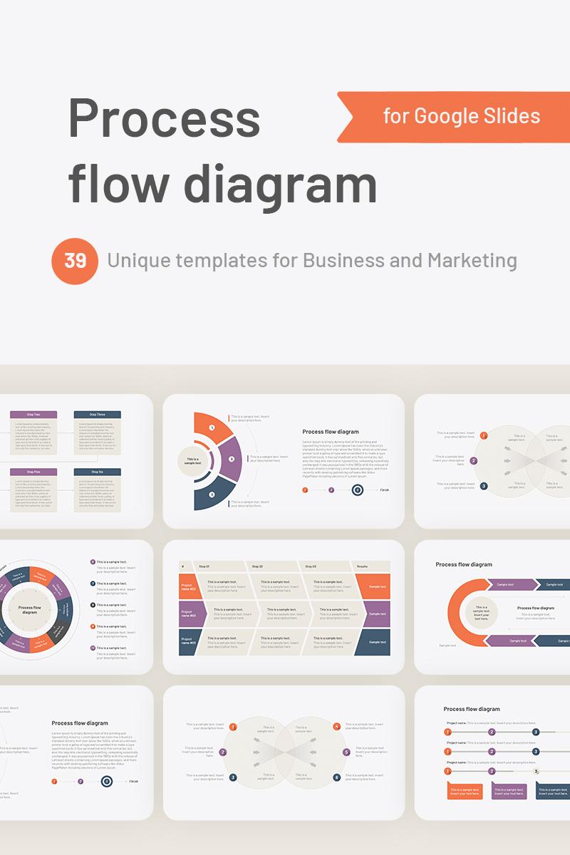 Process Flow Diagram Google Slides