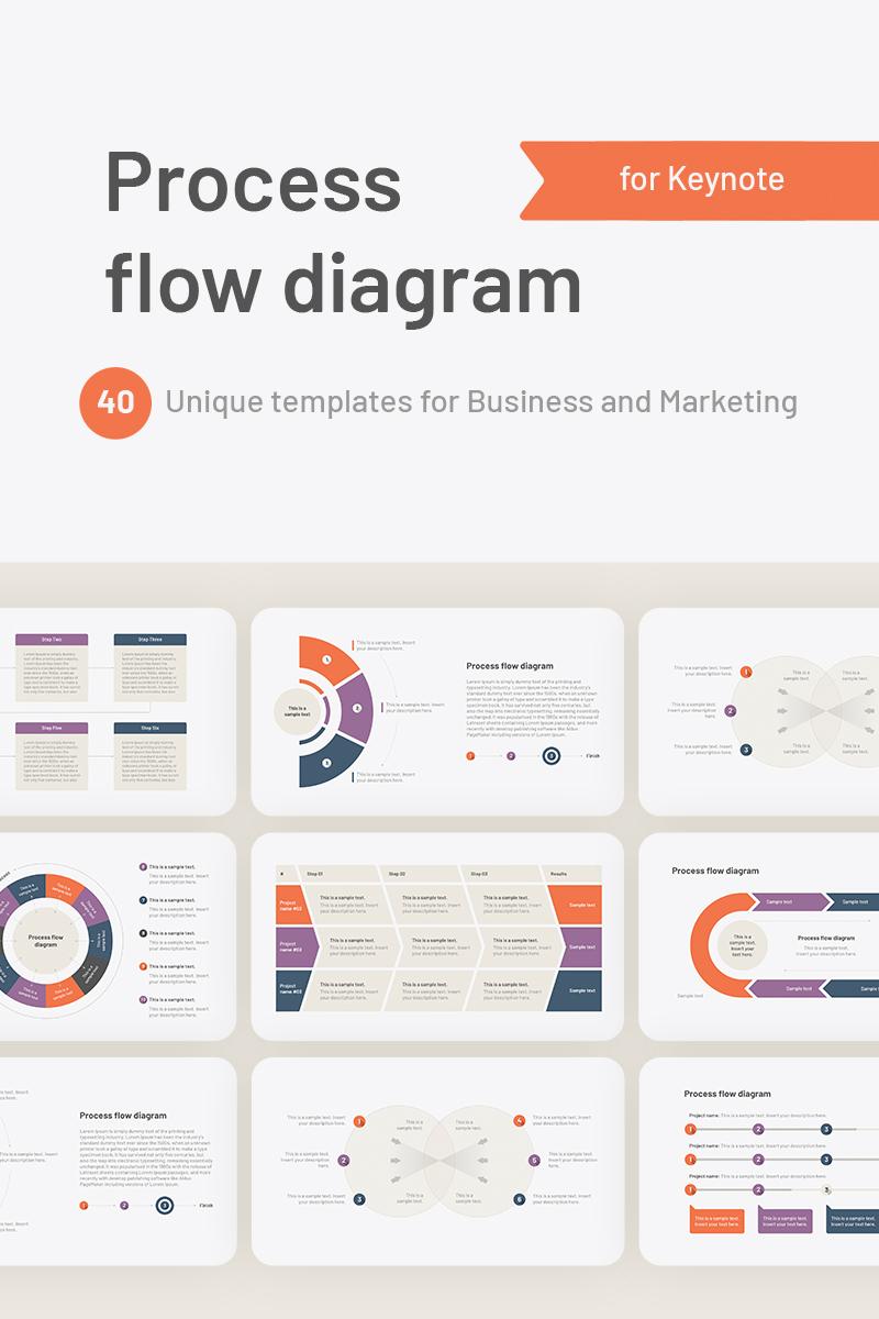 Process Flow Diagram Keynote Template