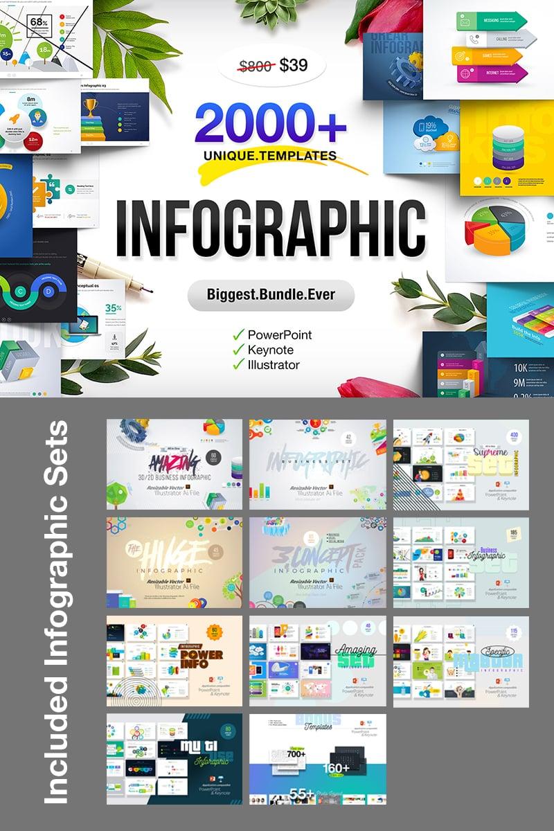 Infographics Bundle PowerPoint Template - screenshot