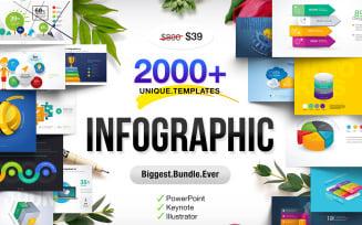 Infographics Presentation Bundle PowerPoint template